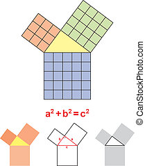 In mathematics, the Pythagorean Theorem is a relation in Euclidean geometry among the three sides of a right triangle. Vector illustration on white background.