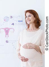 In vitro pregnancy