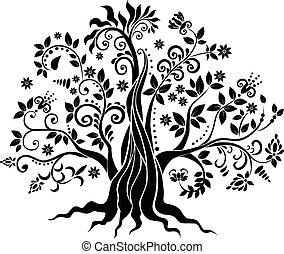 inbillning, träd