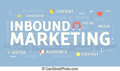 Inbound marketing concept. - Inbound marketing concept ...