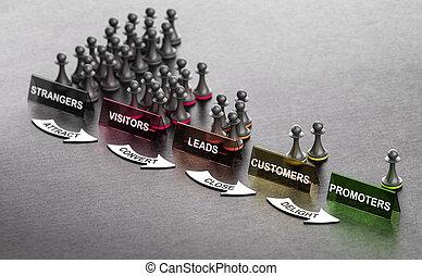 Inbound Marketing Principles