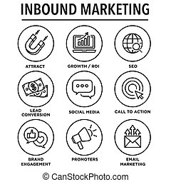 Inbound Marketing Vector Icons with growth, roi, call to...
