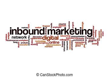 Inbound marketing word cloud concept