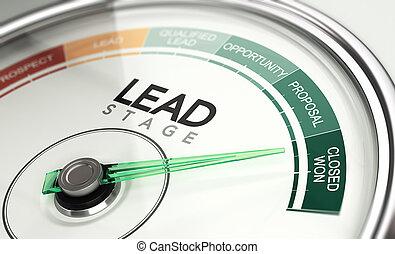 inbound, mercadotecnia, ventas, plomos, proceso, concepto, etapa