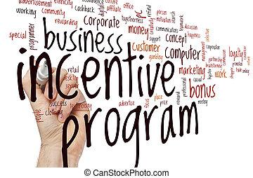 Incentive program word cloud