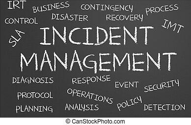 Incident Management word cloud written on a chalkboard