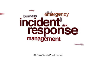 Incident response animated word cloud.