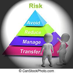 incierto, riesgo, símbolo, situación, arriesgado, o,...