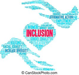 Inclusion word cloud on a white background.