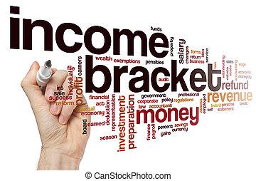 Income bracket word cloud concept