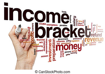 Income bracket word cloud concept