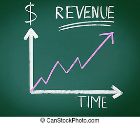 Business chalkboard with the words revenue, Time and a dollar sign. An arrow shows a statistic, for business concepts