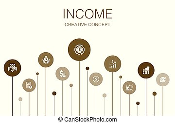 Income Infographic 10 steps template. save money, profit, ...