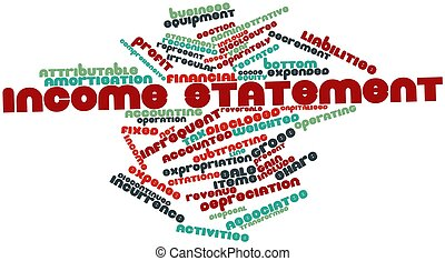 Income statement - Abstract word cloud for Income statement...