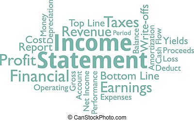 Income statement words