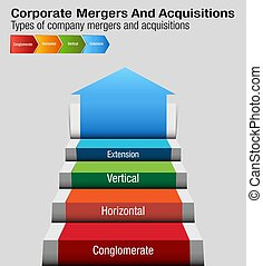 incorporado, fusões, e, acquisitions, mapa