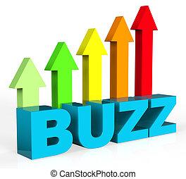 Increase Buzz Shows Advance Success And Improve - Increase...