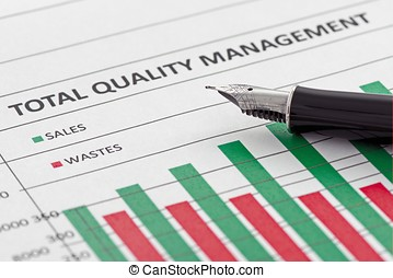 Total Quality Management - Increase in production, and...