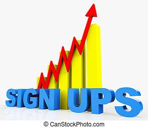 Increase Sign Ups Represents Improvement Plan And Advance
