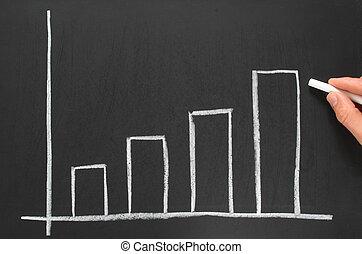 Increasing bars on a quarterly profits chart.