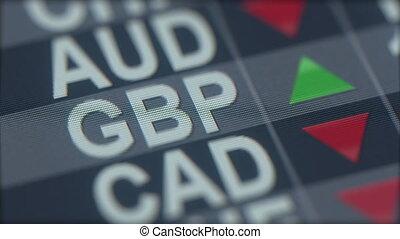 Increasing British pound sterling exchange rate indicator on...