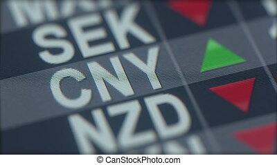 Increasing Chinese yuan exchange rate indicator on computer...