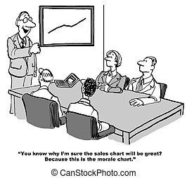 Increasing Company Morale - Cartoon of HR executive saying...