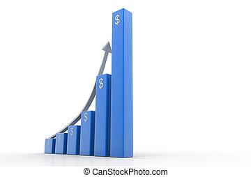 increasing  graph - Highly rendering of increasing  graph