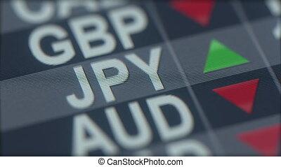 Increasing Japanese yen exchange rate indicator on computer...