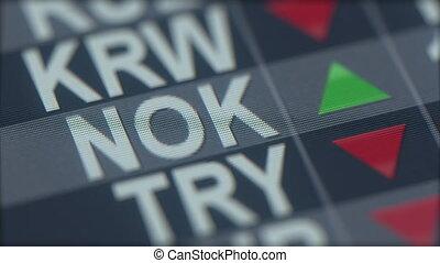 Increasing Norwegian Krone exchange rate indicator on...
