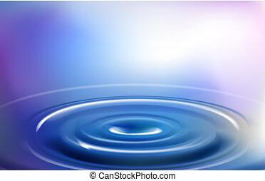 increspatura acqua