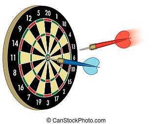 indítvány, bizottság, darts