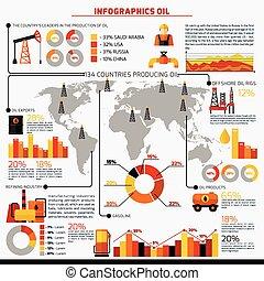 indústria, óleo, infographics