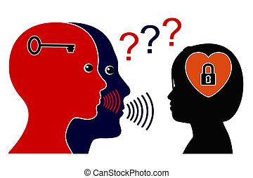 indeling, communicatie, puberteit
