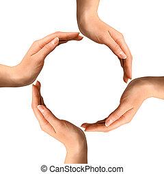 indgåelse, cirkel, hænder