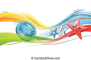 india-america, 関係