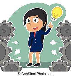 Indian businesswoman got an idea around gears