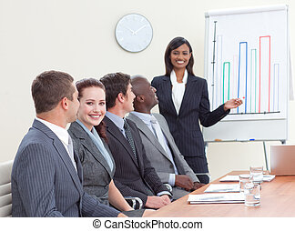 Indian businesswoman reporting to finance graphs