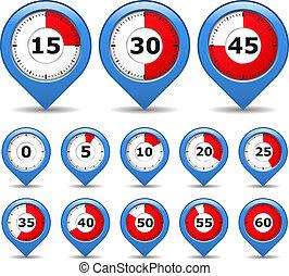 indicadores, contadores de tiempo