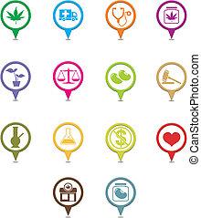 indicadores, recurso, cannabis-industry
