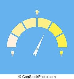 indicateur, créativité, idée, taux, indices, lightbulb.