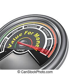 indicator, geld, waarde, vector, meter, conceptueel