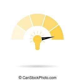 Indicator of creativity new ideas bright and dim