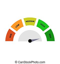 Indicator rating interface for bank account. Indicate...