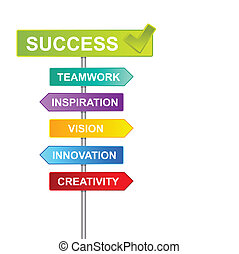 indicator success business
