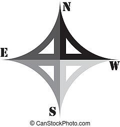indicatore, 2, punti cardinali