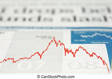 indice, 2008, gouttes, diagramme
