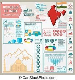 indien, republik, infographics
