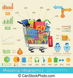 indkøb, infographics