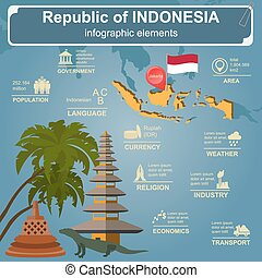 Indonesia infographics, statistical data, sights. Vector...